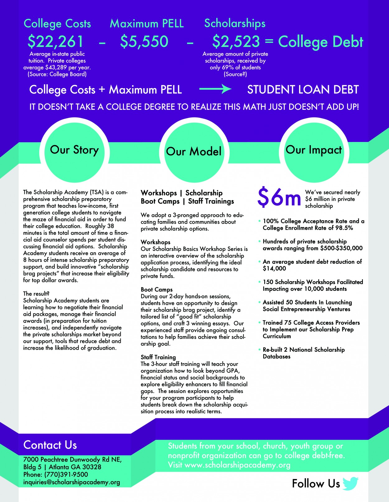 Student Debt Fact Sheet